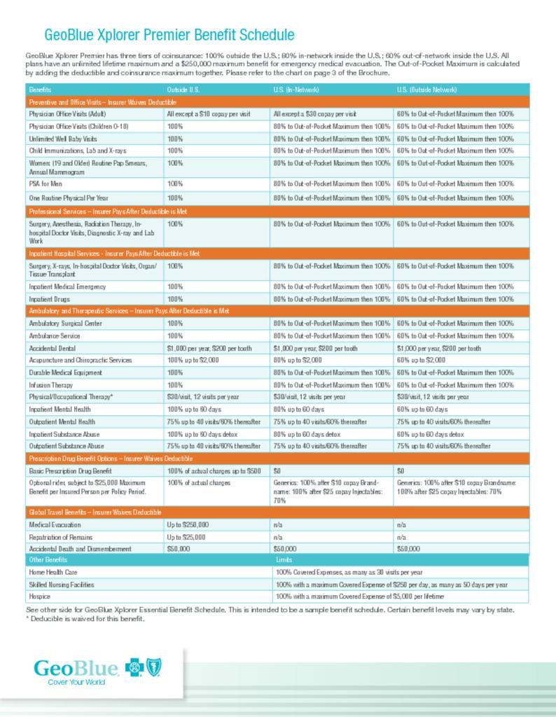 thumbnail of GeoBlue Xplorer Premier Benifet Schedule